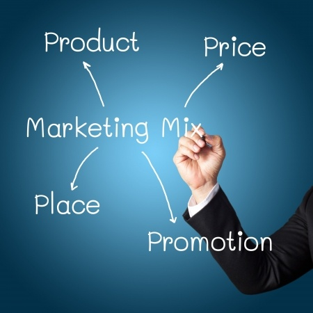 The Marketing Mix Consultants